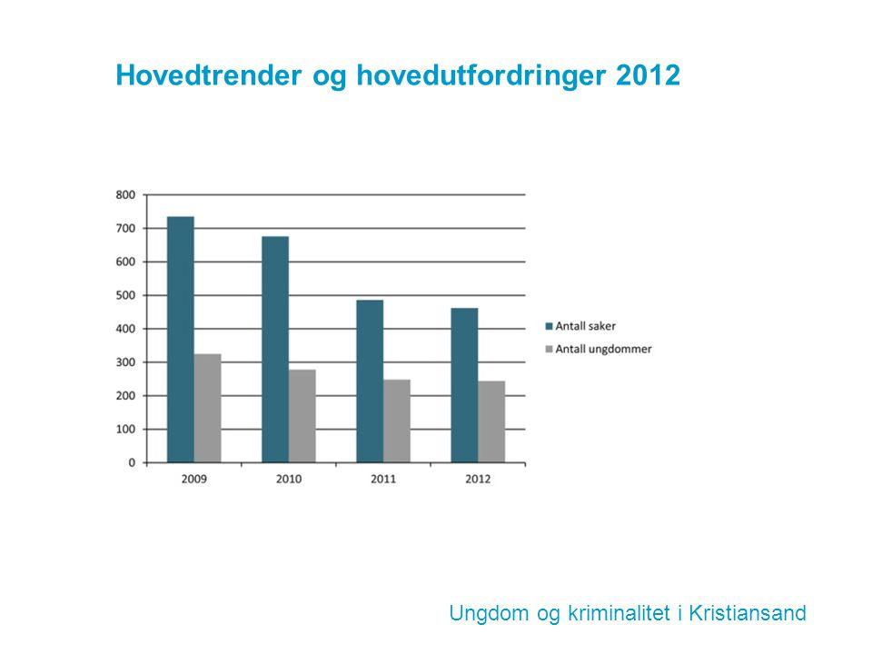 Hovedtrender og hovedutfordringer 2012 Ungdom og kriminalitet i Kristiansand