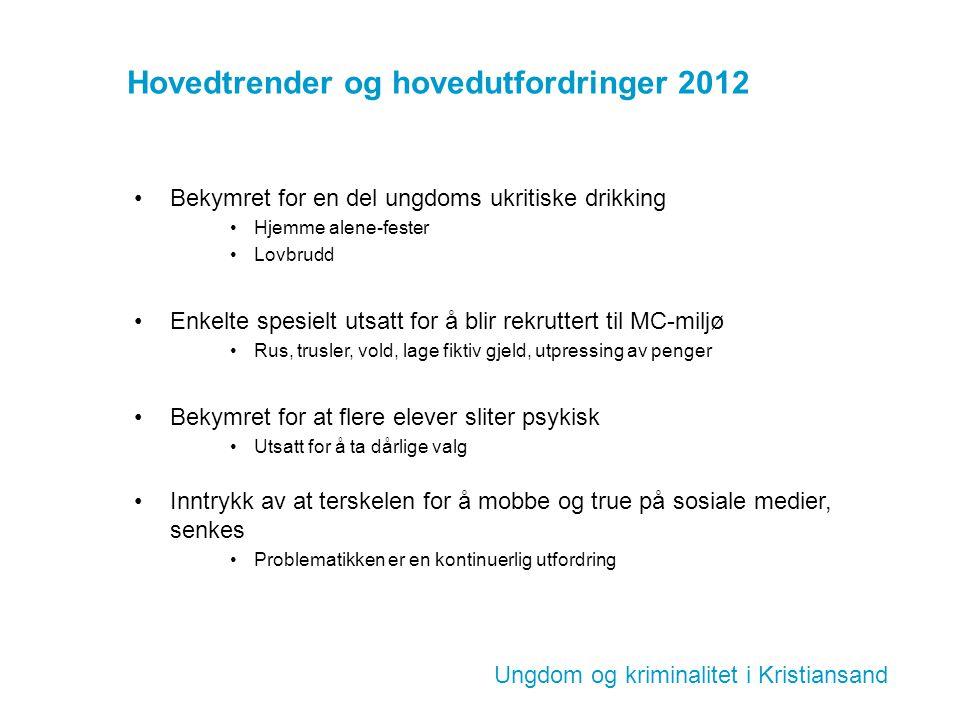 Ungdom og kriminalitet i Kristiansand Hovedtrender og hovedutfordringer 2012 Bekymret for en del ungdoms ukritiske drikking Hjemme alene-fester Lovbru