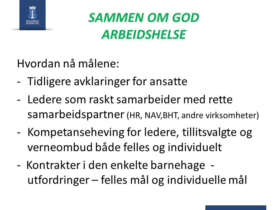 SAMMEN OM GOD ARBEIDSHELSE Hvordan nå målene: -Tidligere avklaringer for ansatte -Ledere som raskt samarbeider med rette samarbeidspartner (HR, NAV,BH