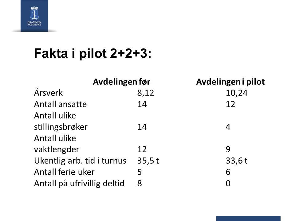 Fakta i pilot 2+2+3: Avdelingen før Avdelingen i pilot Årsverk 8,12 10,24 Antall ansatte 1412 Antall ulike stillingsbrøker 144 Antall ulike vaktlengde