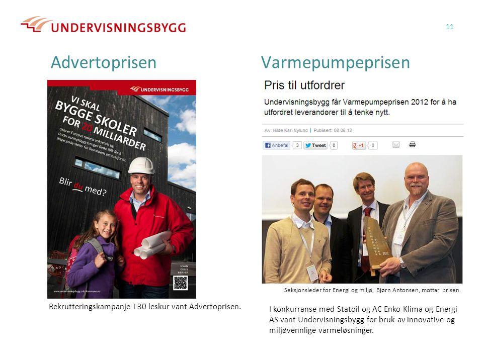AdvertoprisenVarmepumpeprisen 11 I konkurranse med Statoil og AC Enko Klima og Energi AS vant Undervisningsbygg for bruk av innovative og miljøvennlige varmeløsninger.