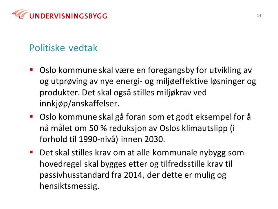 Politiske vedtak  Oslo kommune skal være en foregangsby for utvikling av og utprøving av nye energi- og miljøeffektive løsninger og produkter.