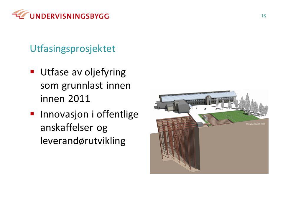 Utfasingsprosjektet  Utfase av oljefyring som grunnlast innen innen 2011  Innovasjon i offentlige anskaffelser og leverandørutvikling 18