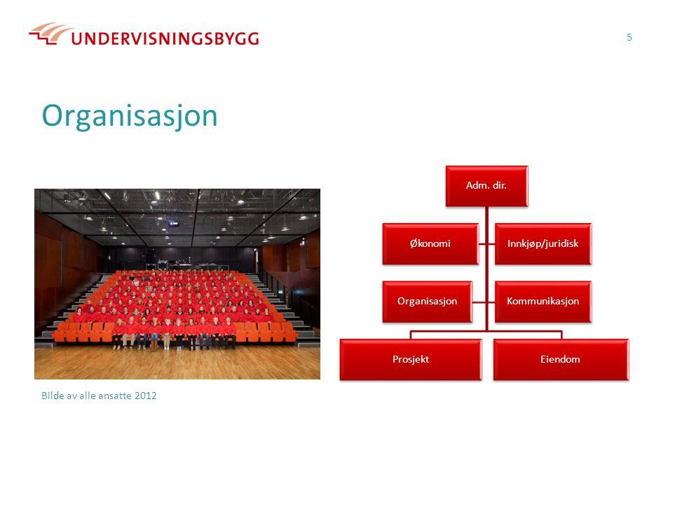 5 Organisasjon Bilde av alle ansatte 2012 Adm.dir.