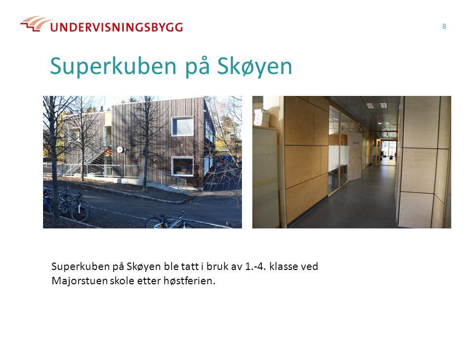 Superkuben på Skøyen 8 Superkuben på Skøyen ble tatt i bruk av 1.-4.