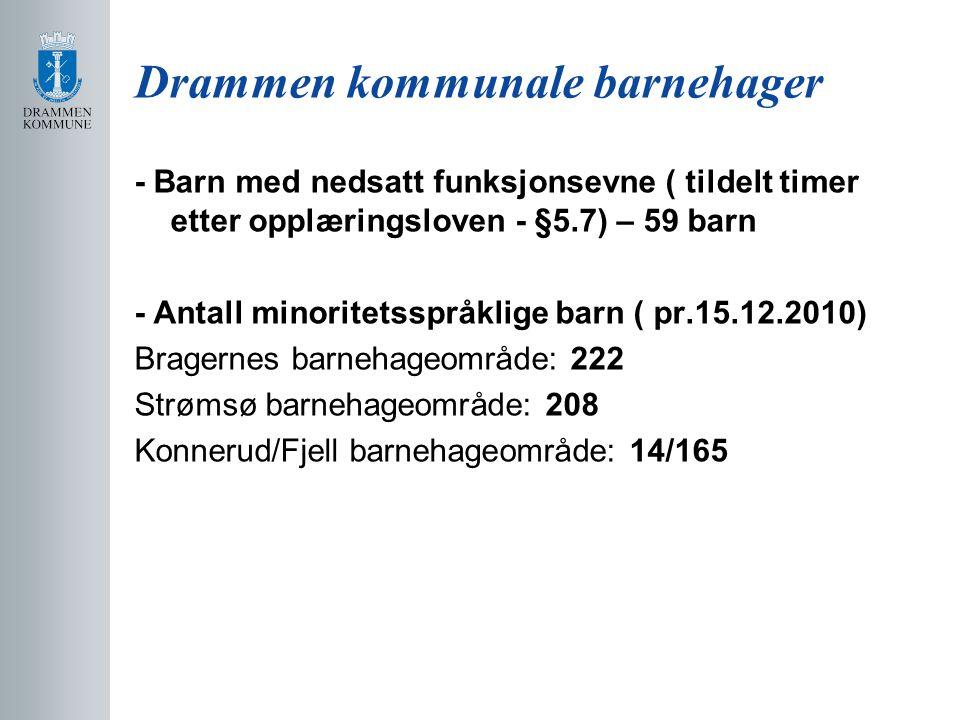 Drammen kommunale barnehager - Barn med nedsatt funksjonsevne ( tildelt timer etter opplæringsloven - §5.7) – 59 barn - Antall minoritetsspråklige bar