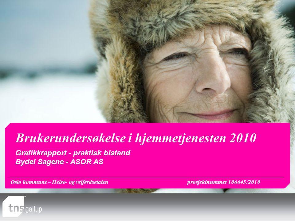 Oslo kommune – Helse- og velferdsetatenprosjektnummer 106645/2010 Brukerundersøkelse i hjemmetjenesten 2010 Grafikkrapport - praktisk bistand Bydel Sagene - ASOR AS