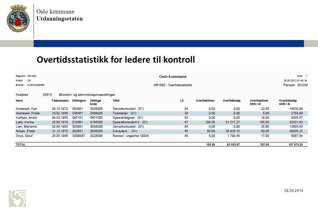 Oslo kommune Utdanningsetaten Overtidsstatistikk for ledere til kontroll 08.04.2014