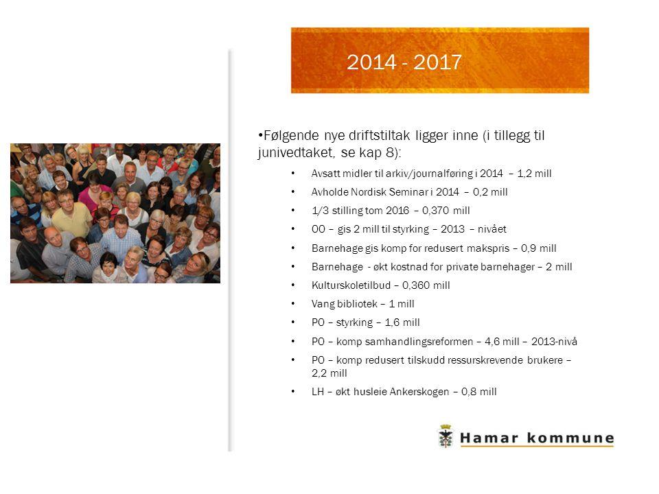 Følgende nye driftstiltak ligger inne (i tillegg til junivedtaket, se kap 8): Avsatt midler til arkiv/journalføring i 2014 – 1,2 mill Avholde Nordisk Seminar i 2014 – 0,2 mill 1/3 stilling tom 2016 – 0,370 mill OO – gis 2 mill til styrking – 2013 – nivået Barnehage gis komp for redusert makspris – 0,9 mill Barnehage - økt kostnad for private barnehager – 2 mill Kulturskoletilbud – 0,360 mill Vang bibliotek – 1 mill PO – styrking – 1,6 mill PO – komp samhandlingsreformen – 4,6 mill – 2013-nivå PO – komp redusert tilskudd ressurskrevende brukere – 2,2 mill LH – økt husleie Ankerskogen – 0,8 mill 2014 - 2017