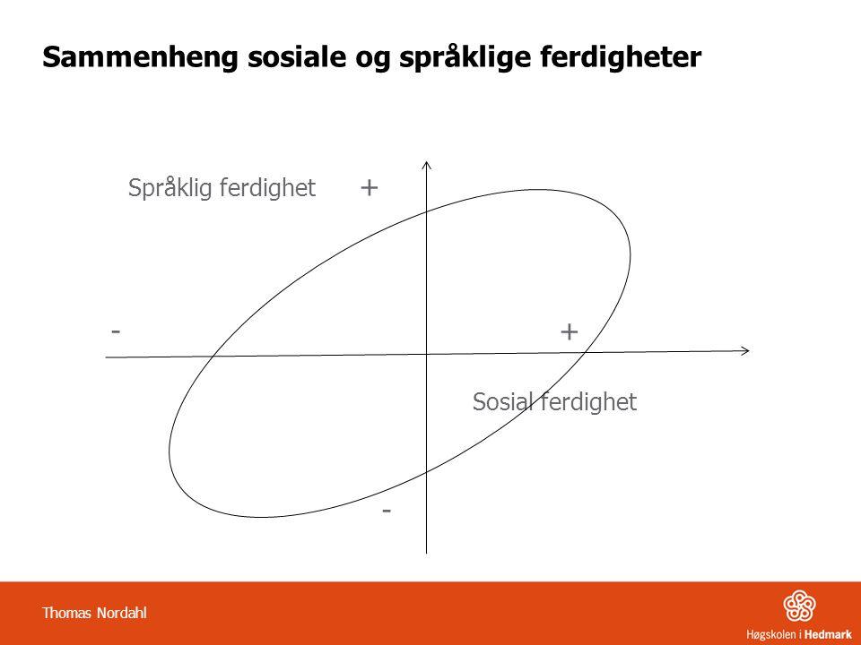 Sammenheng sosiale og språklige ferdigheter Språklig ferdighet + -+ Sosial ferdighet - Thomas Nordahl