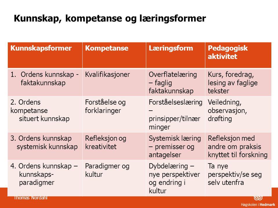 Kunnskap, kompetanse og læringsformer KunnskapsformerKompetanseLæringsformPedagogisk aktivitet 1.Ordens kunnskap - faktakunnskap KvalifikasjonerOverfl