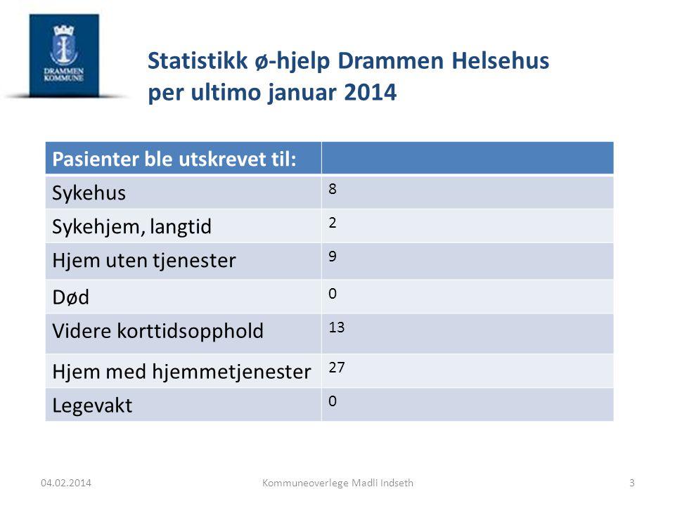 Pasientstrøm for pasienter som legges inn ved døgnplasser for ØH ved Drammen helsehus 04.02.2014Kommuneoverlege Madli Indseth Drammen Sykehus Kommunal institusjon Hjem Evt.