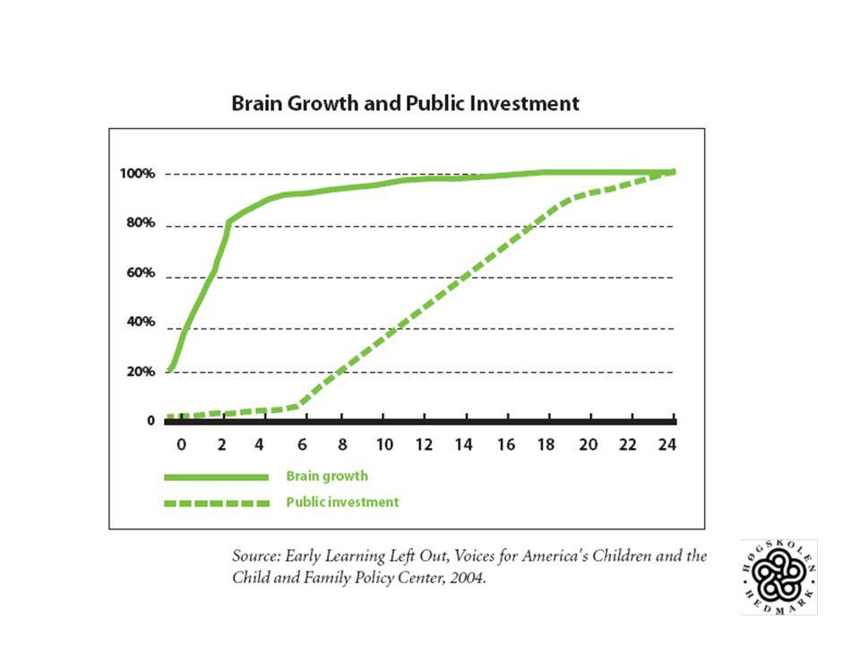 «Effekten» av god barnehage