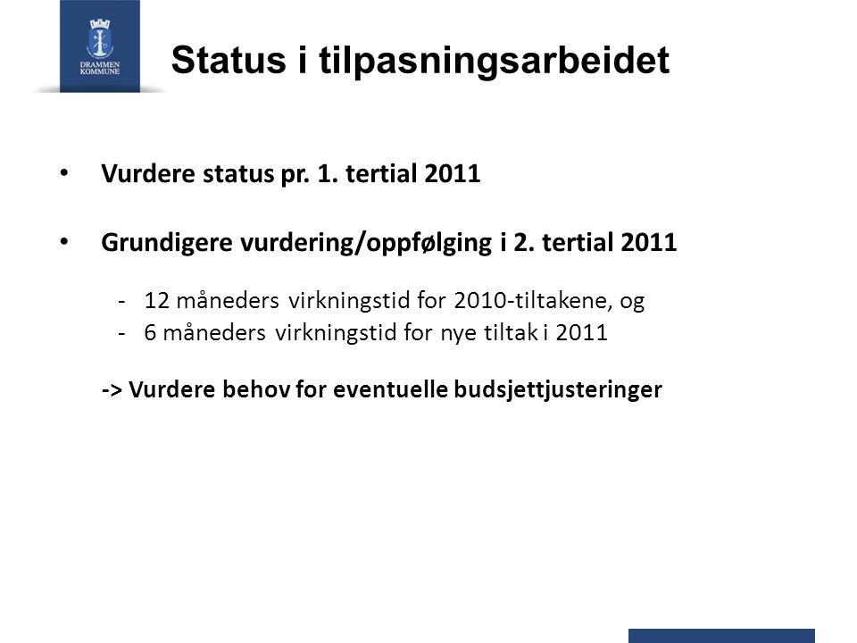Status i tilpasningsarbeidet Vurdere status pr. 1. tertial 2011 Grundigere vurdering/oppfølging i 2. tertial 2011 -12 måneders virkningstid for 2010-t