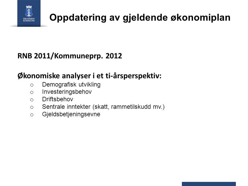 Oppdatering av gjeldende økonomiplan RNB 2011/Kommuneprp. 2012 Økonomiske analyser i et ti-årsperspektiv: o Demografisk utvikling o Investeringsbehov