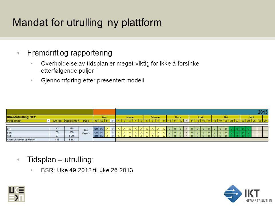 Mandat for utrulling ny plattform Fremdrift og rapportering Overholdelse av tidsplan er meget viktig for ikke å forsinke etterfølgende puljer Gjennomf