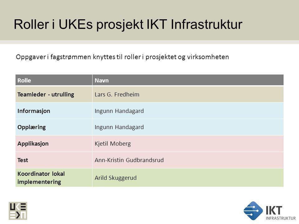 Roller i UKEs prosjekt IKT Infrastruktur RolleNavn Teamleder - utrullingLars G. Fredheim InformasjonIngunn Handagard OpplæringIngunn Handagard Applika