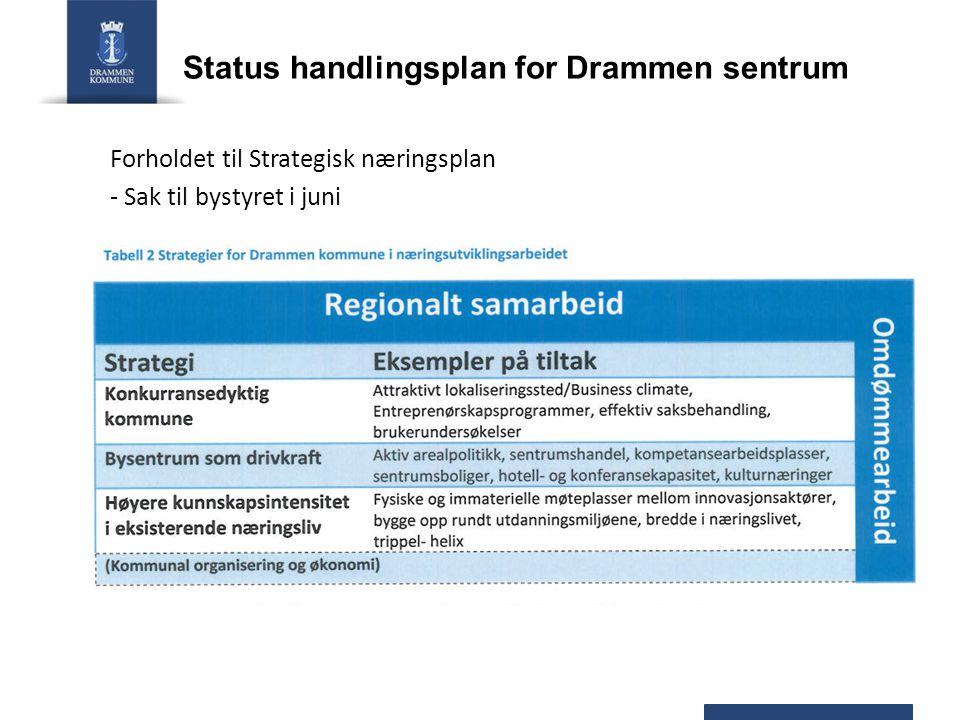 Status handlingsplan for Drammen sentrum Forholdet til Strategisk næringsplan - Sak til bystyret i juni