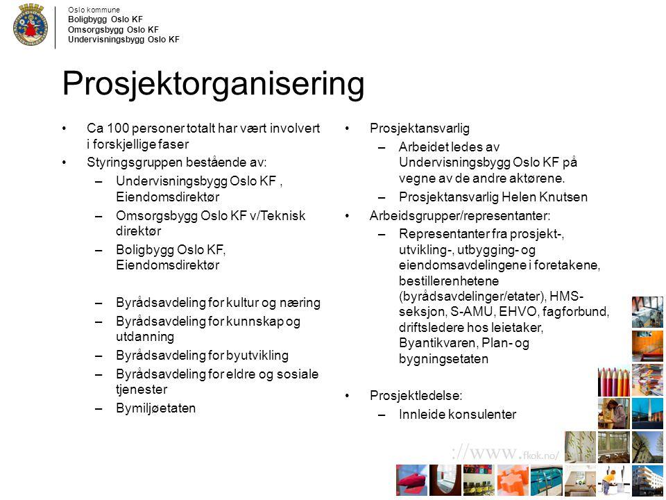 Oslo kommune Boligbygg Oslo KF Omsorgsbygg Oslo KF Undervisningsbygg Oslo KF ://www. fkok.no/ Prosjektorganisering Ca 100 personer totalt har vært inv