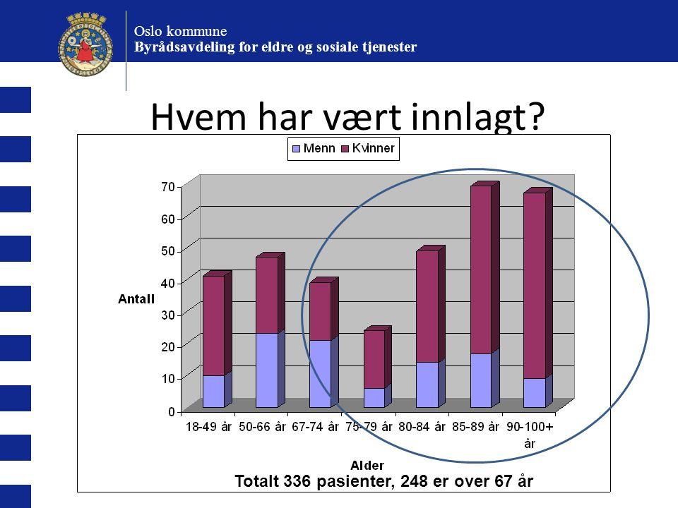 Oslo kommune Byrådsavdeling for eldre og sosiale tjenester Hvem har vært innlagt? Totalt 336 pasienter, 248 er over 67 år