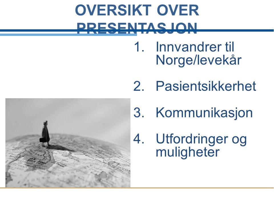 OVERSIKT OVER PRESENTASJON 1.Innvandrer til Norge/levekår 2.Pasientsikkerhet 3.Kommunikasjon 4.Utfordringer og muligheter