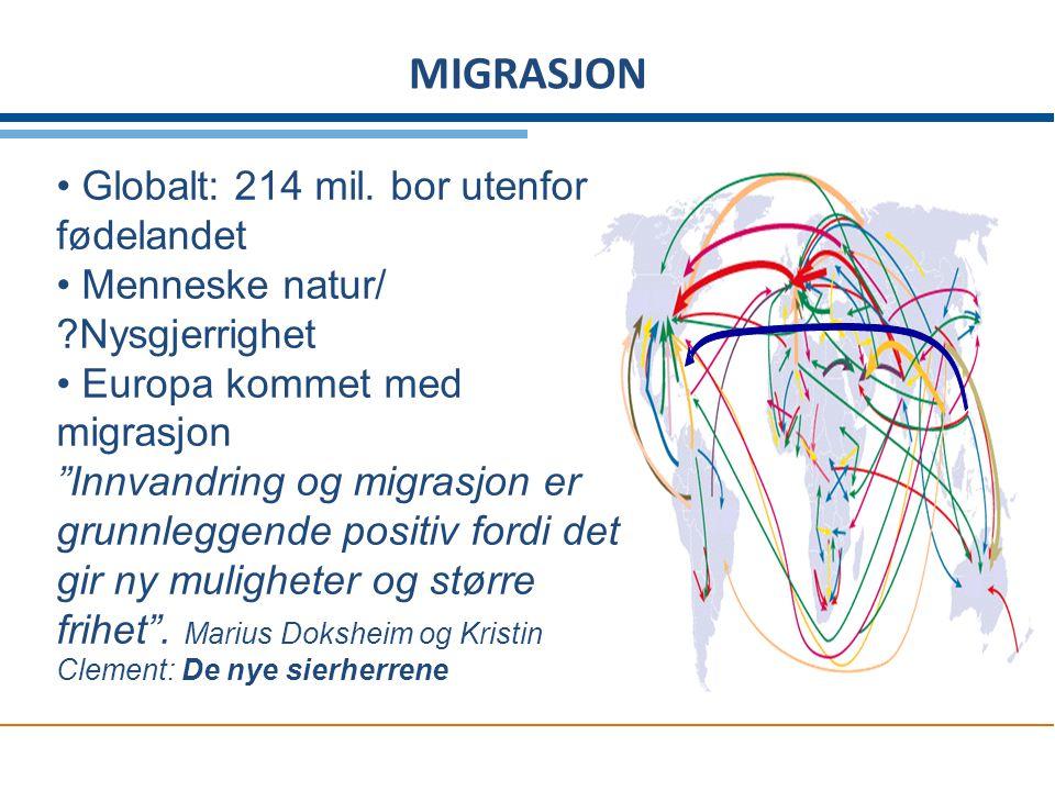 """MIGRASJON Globalt: 214 mil. bor utenfor fødelandet Menneske natur/ ?Nysgjerrighet Europa kommet med migrasjon """"Innvandring og migrasjon er grunnleggen"""