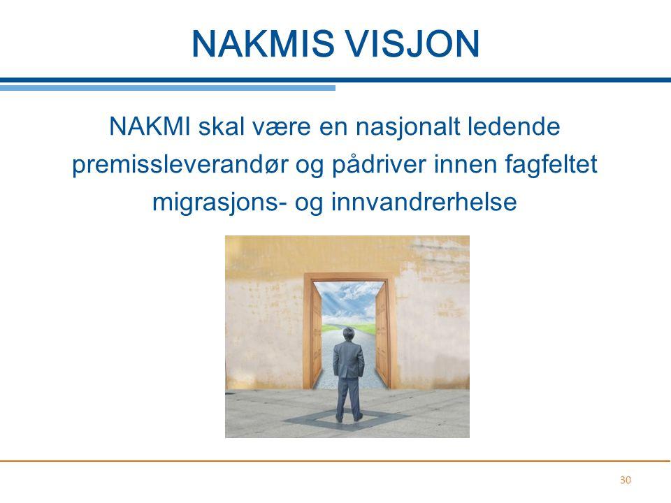 NAKMIS VISJON NAKMI skal være en nasjonalt ledende premissleverandør og pådriver innen fagfeltet migrasjons- og innvandrerhelse 30