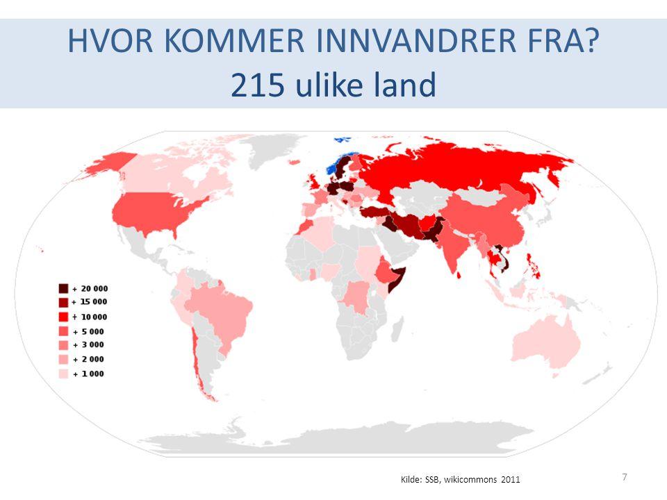 HVOR KOMMER INNVANDRER FRA? 215 ulike land Kilde: SSB, wikicommons 2011 7
