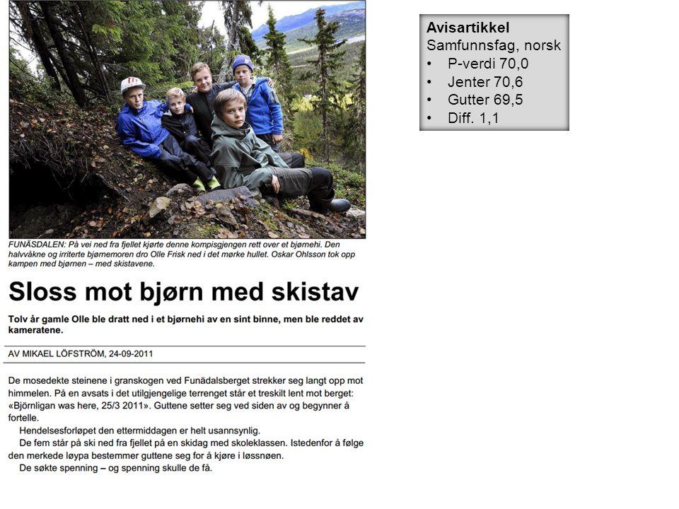 Avisartikkel Samfunnsfag, norsk P-verdi 70,0 Jenter 70,6 Gutter 69,5 Diff. 1,1