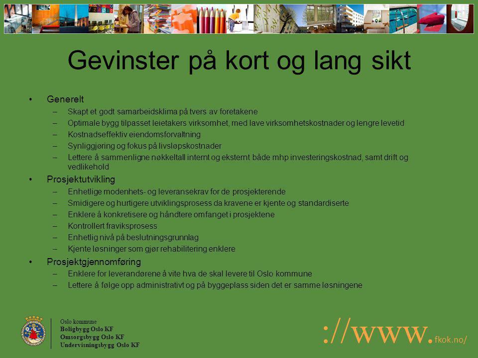 Oslo kommune Boligbygg Oslo KF Omsorgsbygg Oslo KF Undervisningsbygg Oslo KF ://www. fkok.no/ Gevinster på kort og lang sikt Generelt –Skapt et godt s