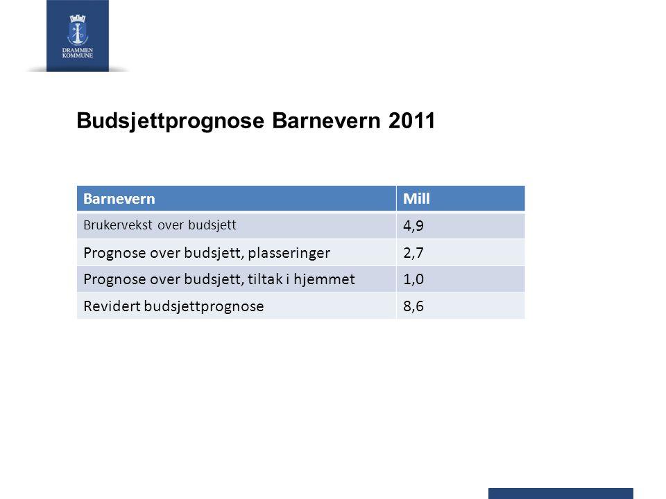 Budsjettprognose Barnevern 2011 BarnevernMill Brukervekst over budsjett 4,9 Prognose over budsjett, plasseringer2,7 Prognose over budsjett, tiltak i hjemmet1,0 Revidert budsjettprognose8,6