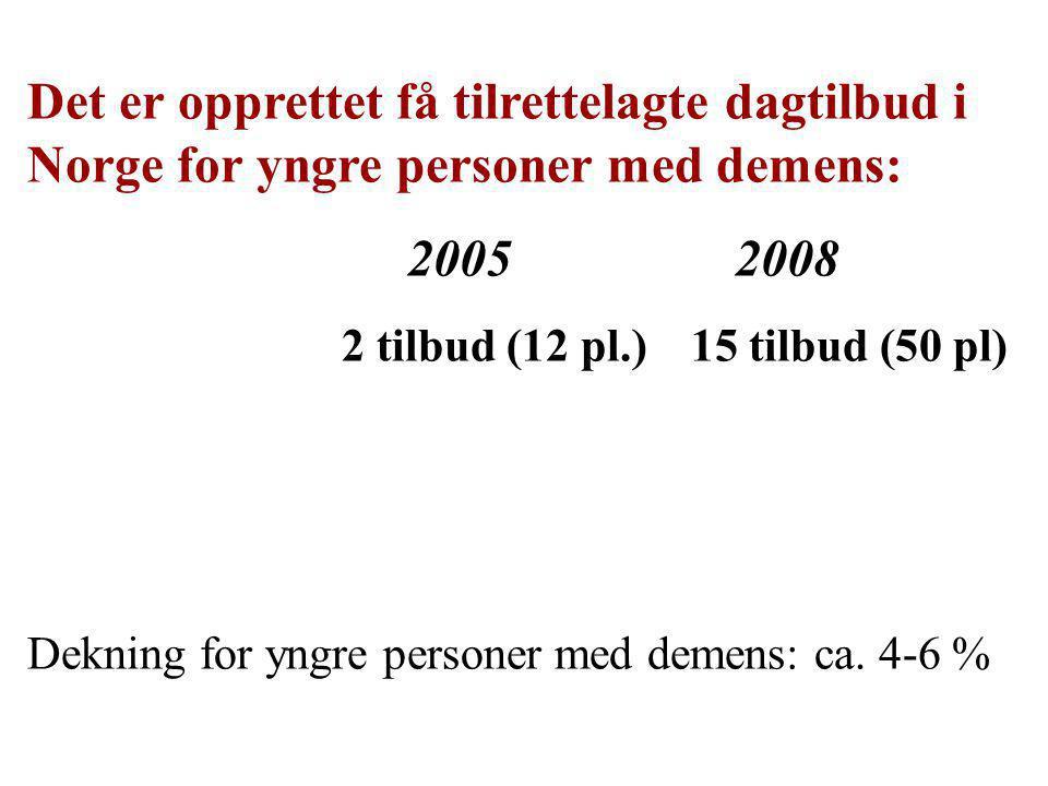 Det er opprettet få tilrettelagte dagtilbud i Norge for yngre personer med demens: 2005 2008 2 tilbud (12 pl.) 15 tilbud (50 pl) Dekning for yngre per