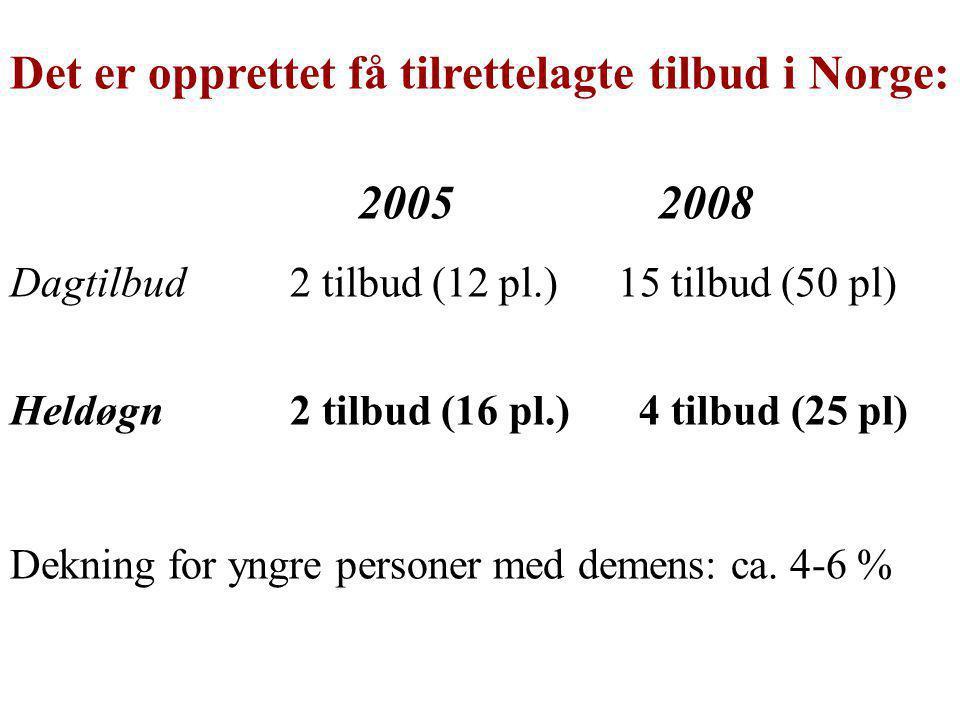 Det er opprettet få tilrettelagte tilbud i Norge: 2005 2008 Dagtilbud 2 tilbud (12 pl.) 15 tilbud (50 pl) Heldøgn 2 tilbud (16 pl.) 4 tilbud (25 pl) D