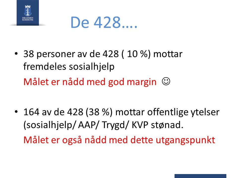 De 428….