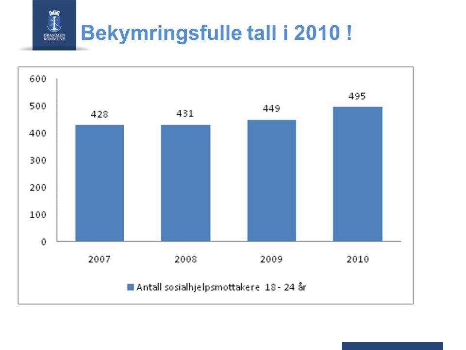 Bekymringsfulle tall i 2010 !