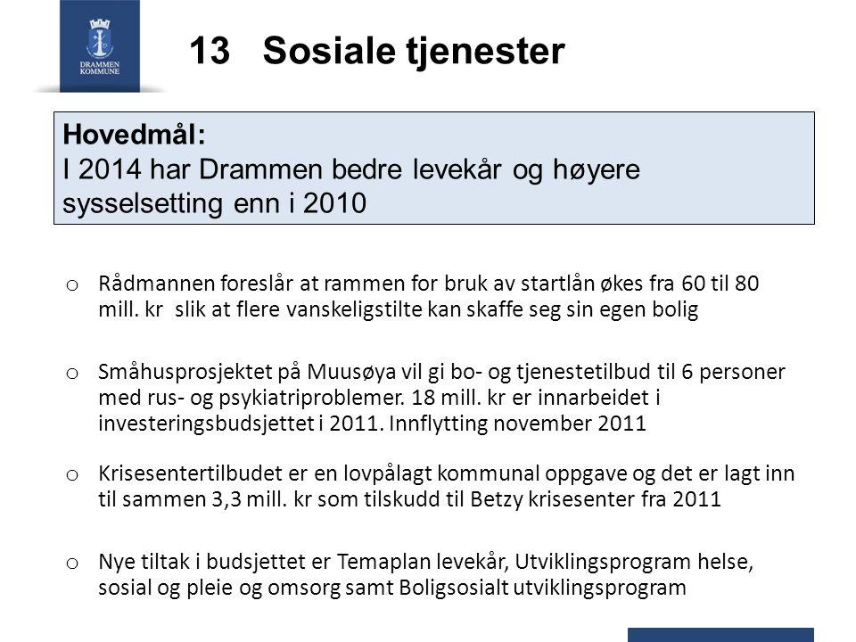 13 Sosiale tjenester o Rådmannen foreslår at rammen for bruk av startlån økes fra 60 til 80 mill.