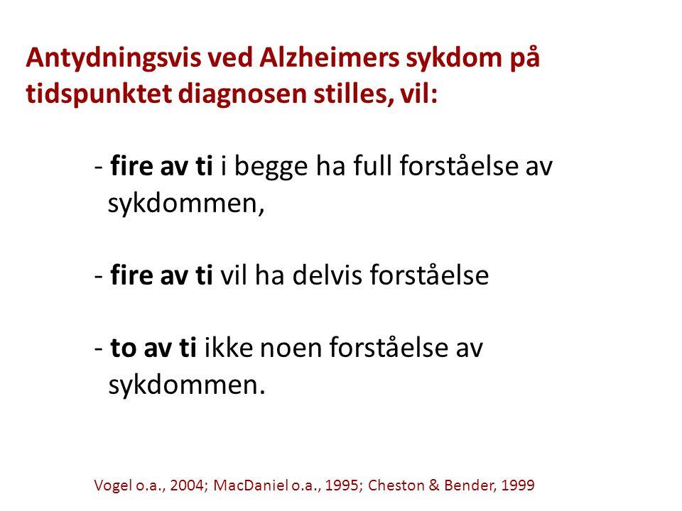 Antydningsvis ved Alzheimers sykdom på tidspunktet diagnosen stilles, vil: - fire av ti i begge ha full forståelse av sykdommen, - fire av ti vil ha d