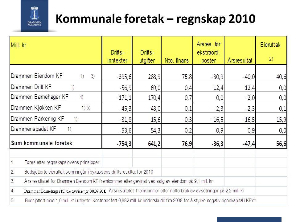 Kommunale foretak – regnskap 2010