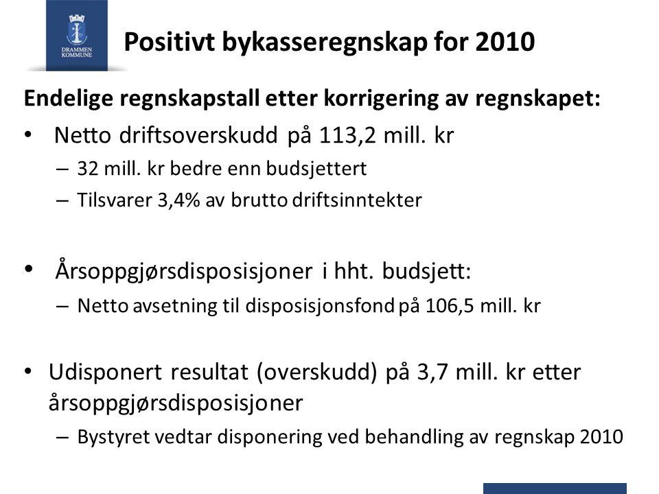 Positivt bykasseregnskap for 2010 Endelige regnskapstall etter korrigering av regnskapet: Netto driftsoverskudd på 113,2 mill. kr – 32 mill. kr bedre