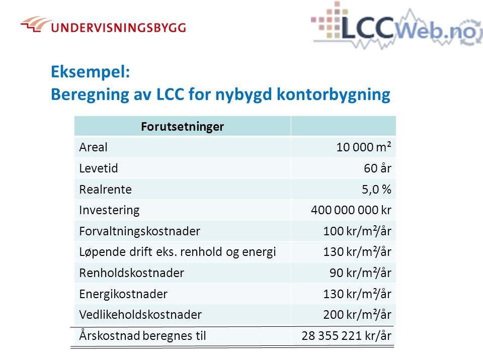 Eksempel: Beregning av LCC for nybygd kontorbygning 10 Forutsetninger Areal10 000 m² Levetid60 år Realrente5,0 % Investering400 000 000 kr Forvaltning