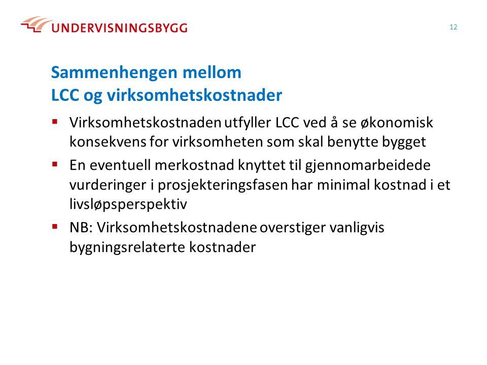 Sammenhengen mellom LCC og virksomhetskostnader  Virksomhetskostnaden utfyller LCC ved å se økonomisk konsekvens for virksomheten som skal benytte by