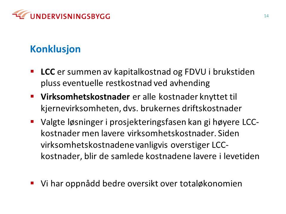 Konklusjon  LCC er summen av kapitalkostnad og FDVU i brukstiden pluss eventuelle restkostnad ved avhending  Virksomhetskostnader er alle kostnader