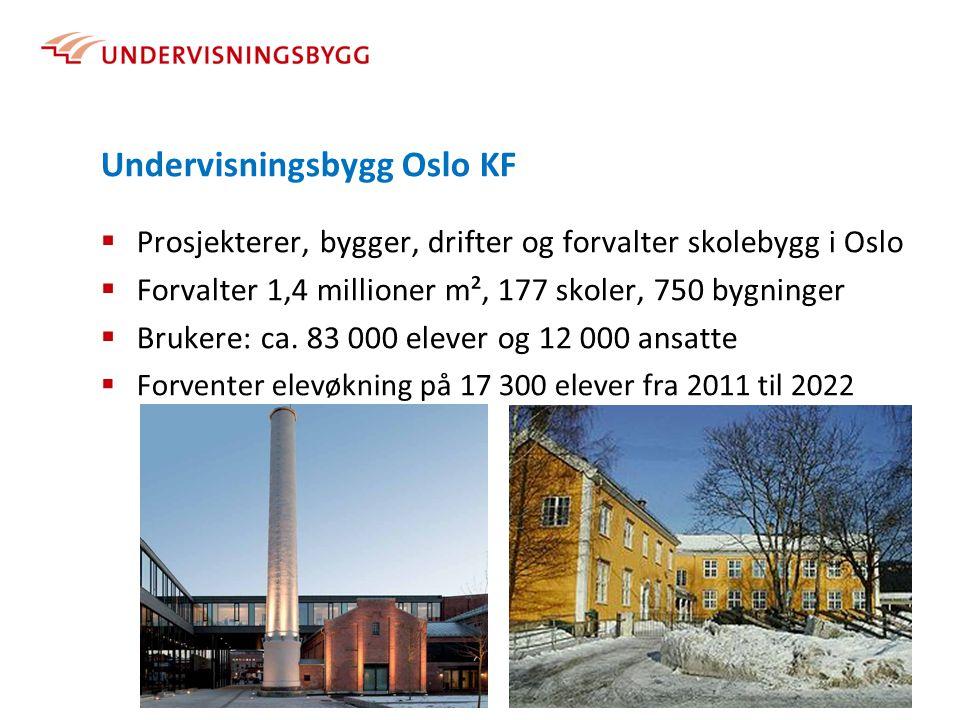 Undervisningsbygg Oslo KF  Prosjekterer, bygger, drifter og forvalter skolebygg i Oslo  Forvalter 1,4 millioner m², 177 skoler, 750 bygninger  Bruk