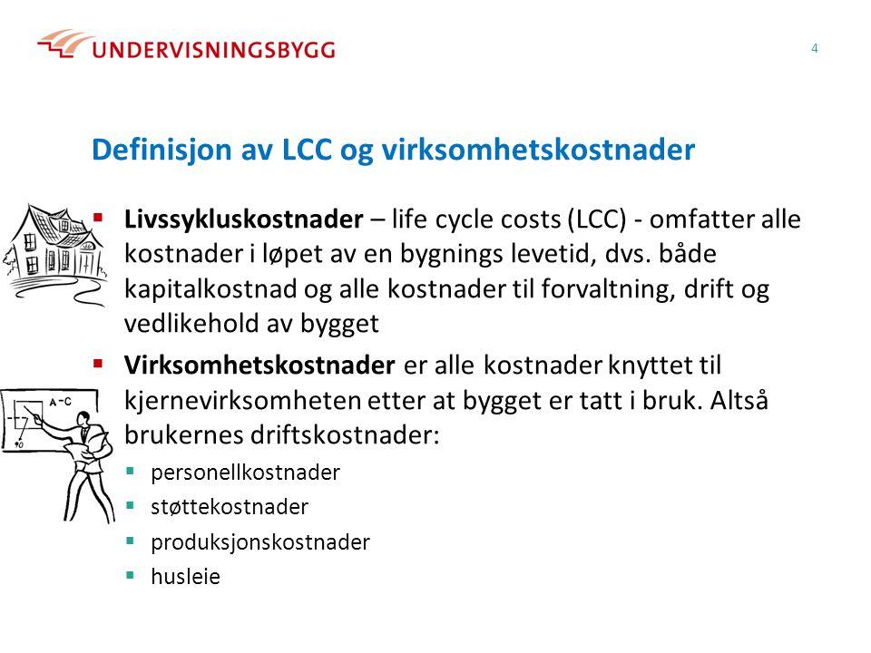Definisjon av LCC og virksomhetskostnader  Livssykluskostnader – life cycle costs (LCC) - omfatter alle kostnader i løpet av en bygnings levetid, dvs