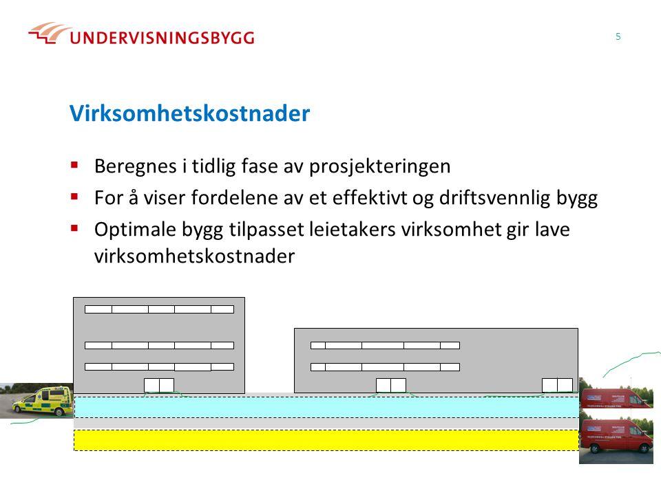 Virksomhetskostnader  Beregnes i tidlig fase av prosjekteringen  For å viser fordelene av et effektivt og driftsvennlig bygg  Optimale bygg tilpass