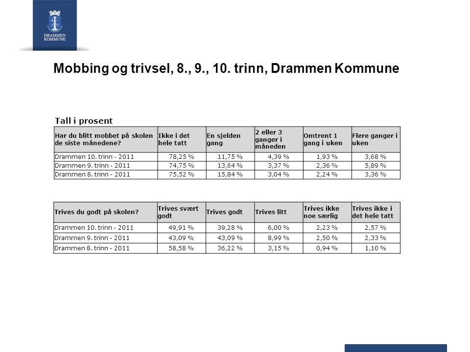 Mobbing og trivsel, 8., 9., 10.