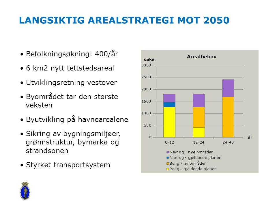 LANGSIKTIG AREALSTRATEGI MOT 2050 Befolkningsøkning: 400/år 6 km2 nytt tettstedsareal Utviklingsretning vestover Byområdet tar den største veksten Byu
