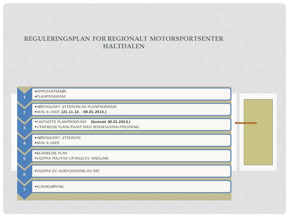 MOTORCROSS,ATV,SNØSCOOTER,RALLYCROSS,BILCROSS MOTORSPORTSANLEGGET - HALTDALEN