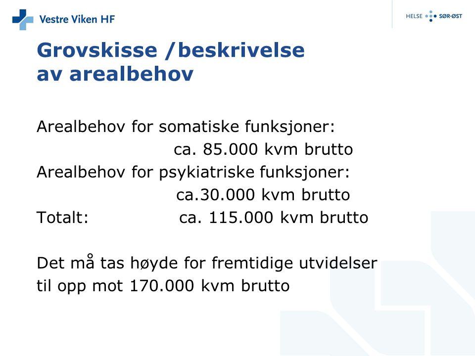 Grovskisse /beskrivelse av arealbehov Arealbehov for somatiske funksjoner: ca. 85.000 kvm brutto Arealbehov for psykiatriske funksjoner: ca.30.000 kvm