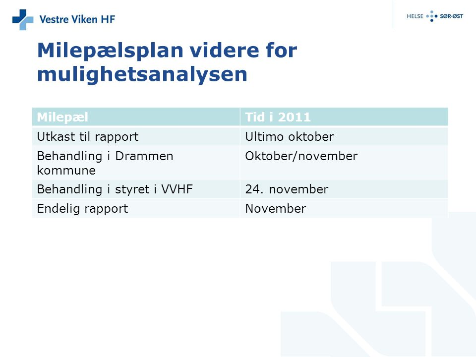 Milepælsplan videre for mulighetsanalysen MilepælTid i 2011 Utkast til rapportUltimo oktober Behandling i Drammen kommune Oktober/november Behandling i styret i VVHF24.